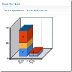 Acessando e processando dados externos de planilhas via Excel Services Web Services (1/6)